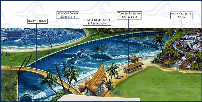 wave-attractions-surf-pool